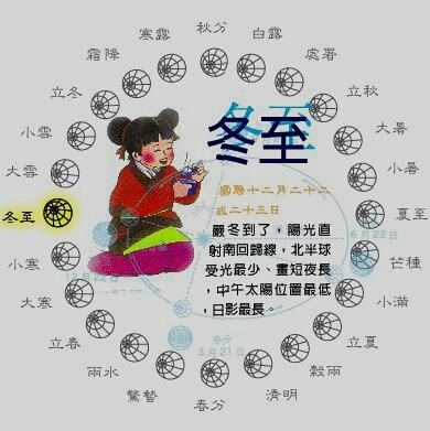 lunar_calendar_PicsArt_1419166425666